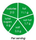 nutritional_label_stuffed_peppers