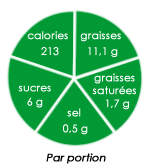 nutritional_label_stuffed_peppers_fr