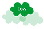 food_low_carbon_emissions